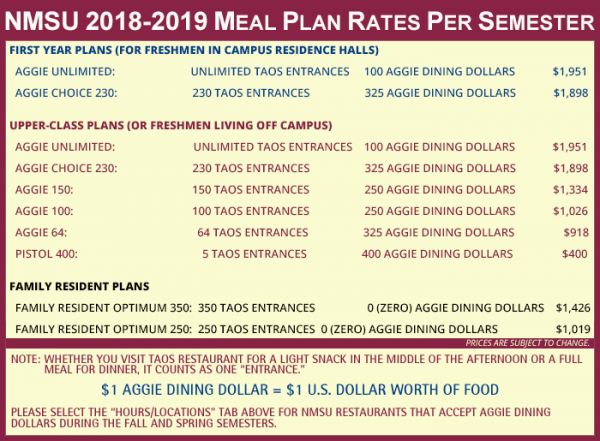Meal Plan Rates